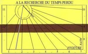 cadran_solaire_porte_maillot_2